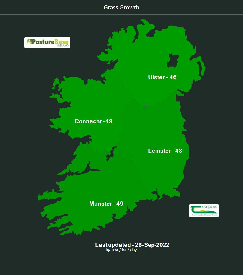 Pasturebase Ireland Grass Growth Map